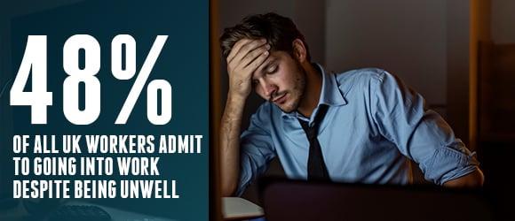 48 PERCENT OF UKs workers will go into work despite feeling unwell SODEXO SHINE