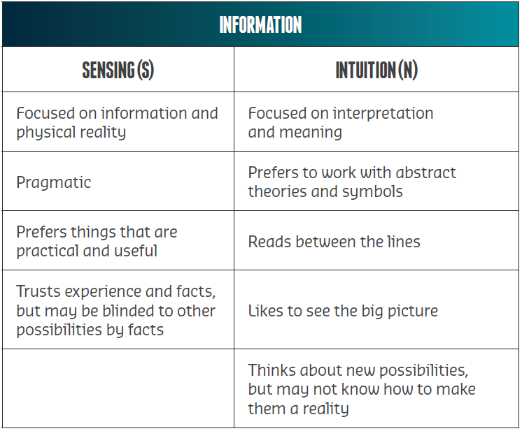 Information Personality Type