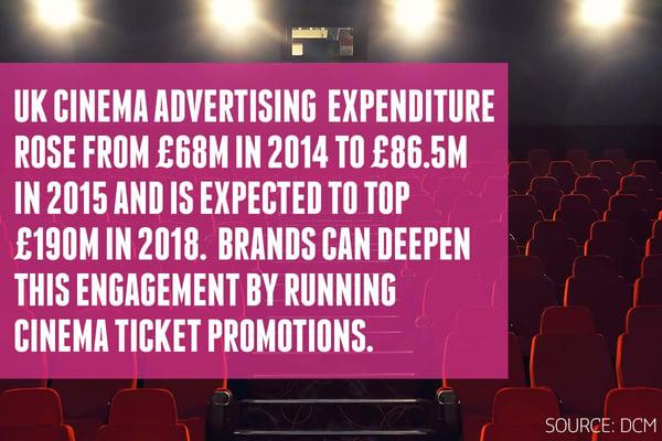 UK Cinema advertising expenditure has risen year-on-year-1
