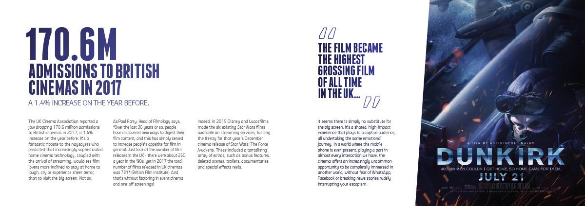 170.6m admissions to British cinemas in 2017